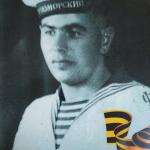 Петр Иванович Филиппов